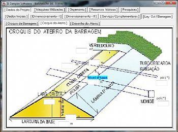 Barragem de Terra: Projeto e Dimensionamento de Barragem de Terra